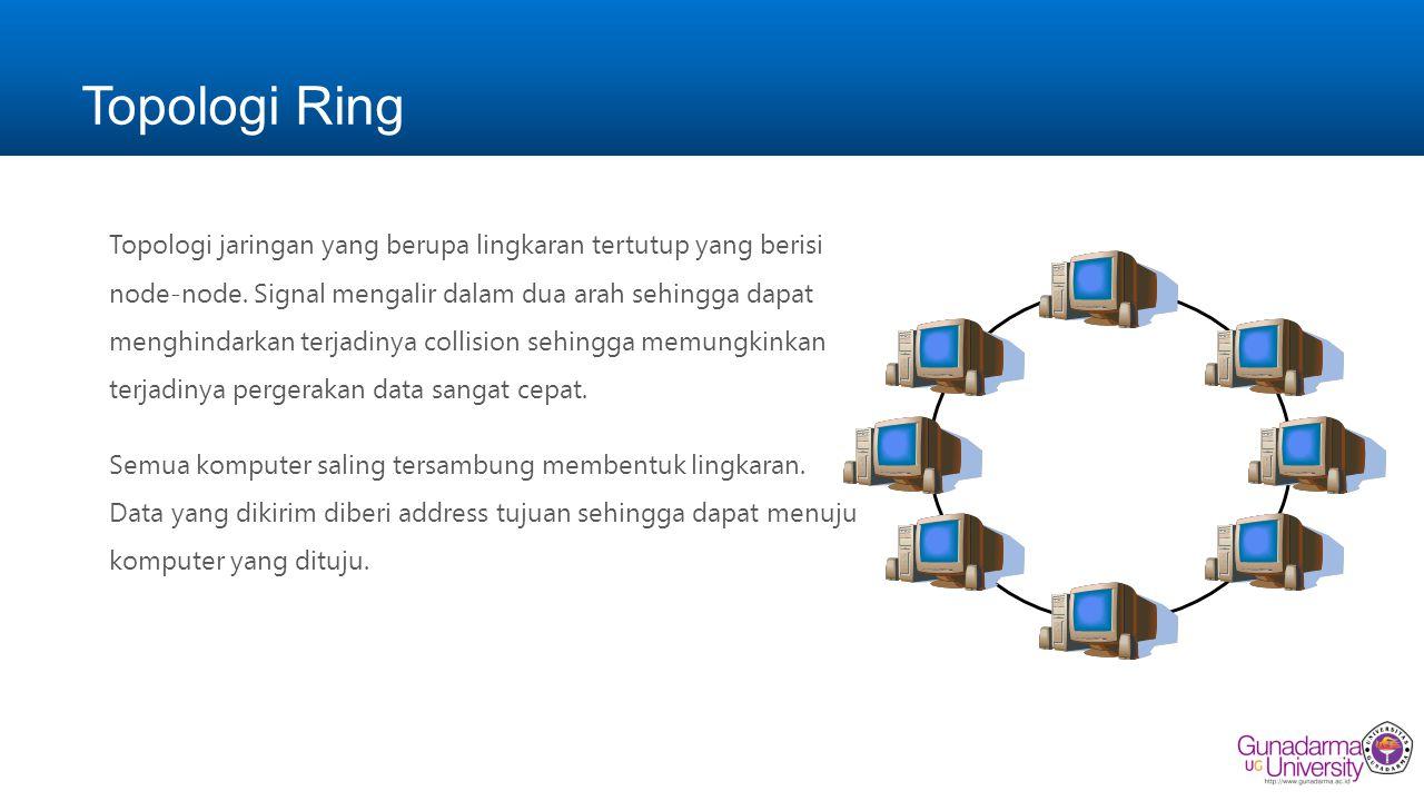 Topologi Ring Topologi jaringan yang berupa lingkaran tertutup yang berisi node-node.