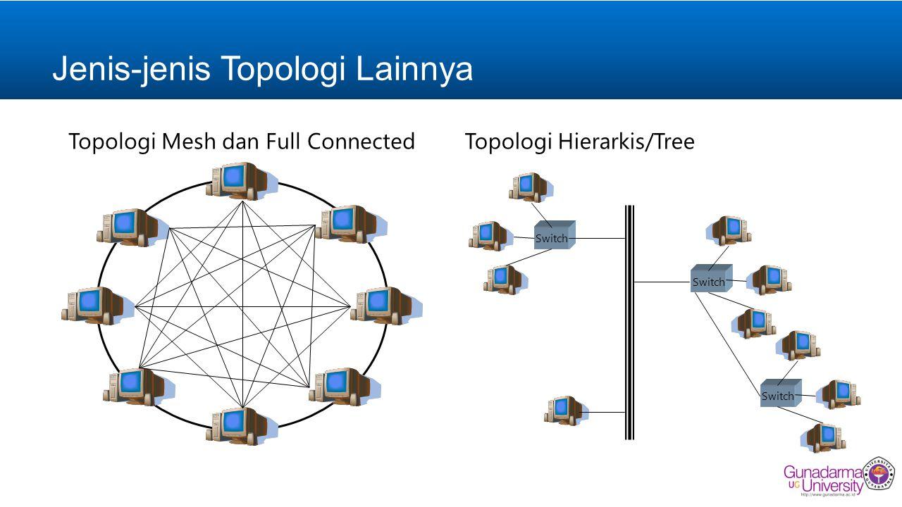 Jenis-jenis Topologi Lainnya Topologi Mesh dan Full ConnectedTopologi Hierarkis/Tree Switch