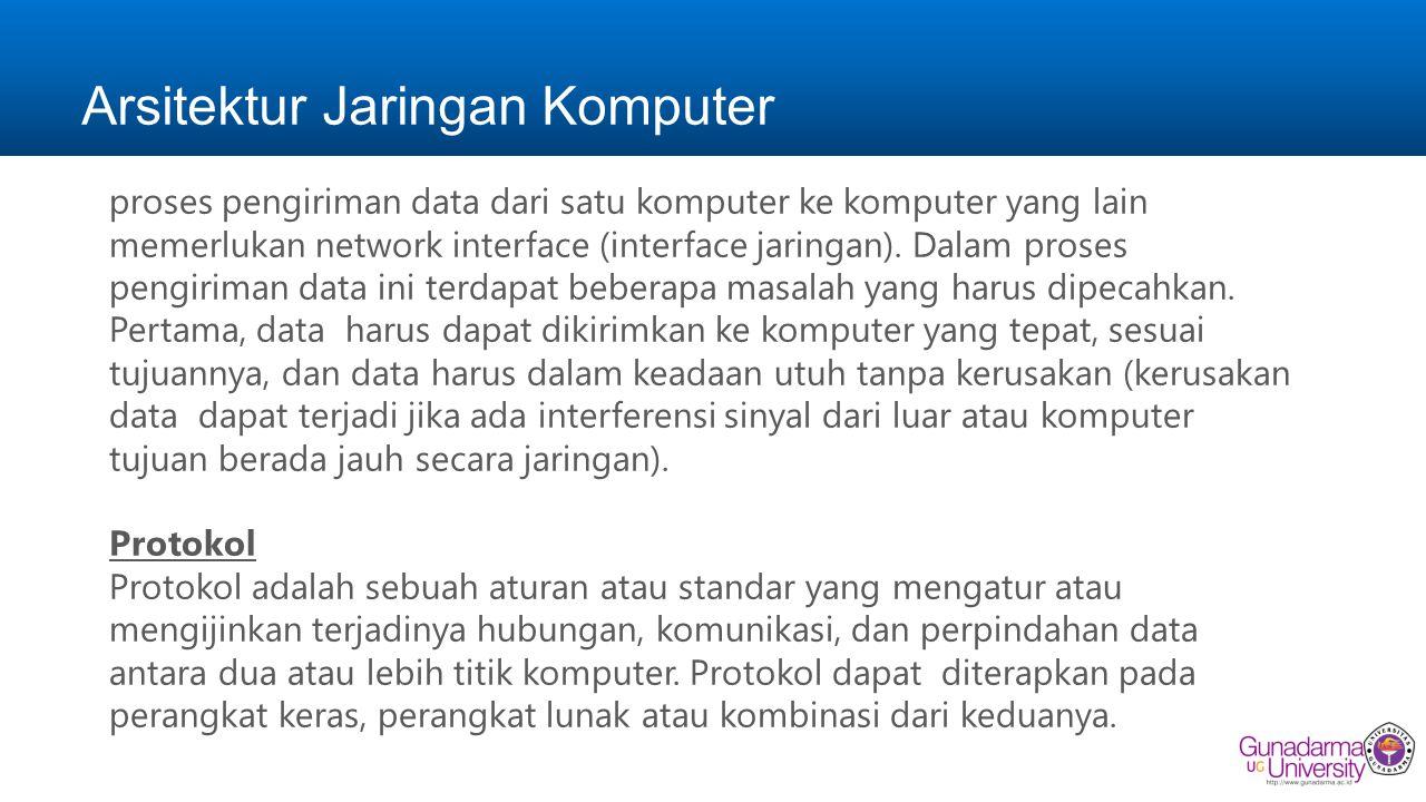Arsitektur Jaringan Komputer proses pengiriman data dari satu komputer ke komputer yang lain memerlukan network interface (interface jaringan).