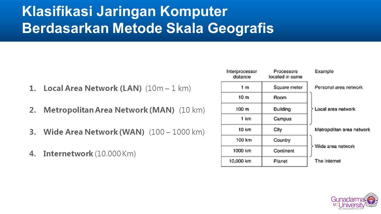 Klasifikasi Jaringan Komputer Berdasarkan Metode Skala Geografis 1.Local Area Network (LAN) (10m – 1 km) 2.Metropolitan Area Network (MAN) (10 km) 3.Wide Area Network (WAN) (100 – 1000 km) 4.Internetwork (10.000 Km)
