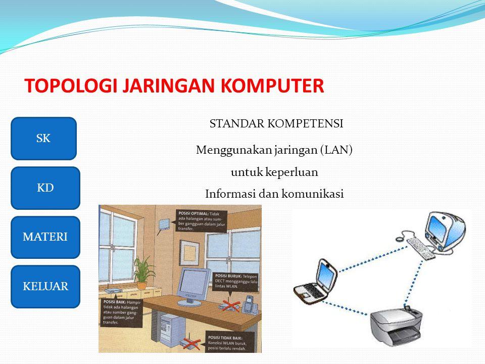 TOPOLOGI JARINGAN KOMPUTER SK KD KELUAR MATERI STANDAR KOMPETENSI Menggunakan jaringan (LAN) untuk keperluan Informasi dan komunikasi KELUAR