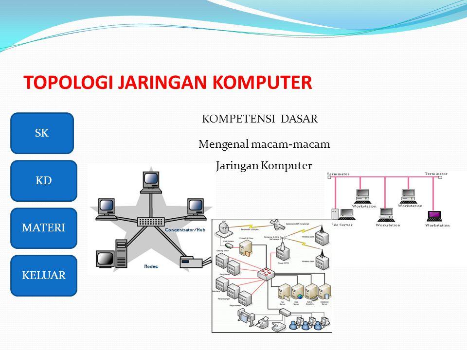 TOPOLOGI JARINGAN KOMPUTER SK KD KELUAR MATERI KOMPETENSI DASAR Mengenal macam-macam Jaringan Komputer KELUAR