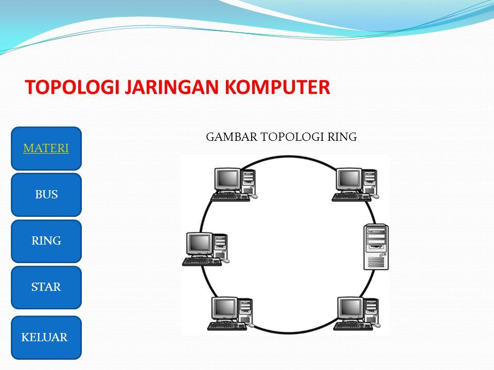 TOPOLOGI JARINGAN KOMPUTER RING BUS STAR MATERI KELUAR GAMBAR TOPOLOGI RING