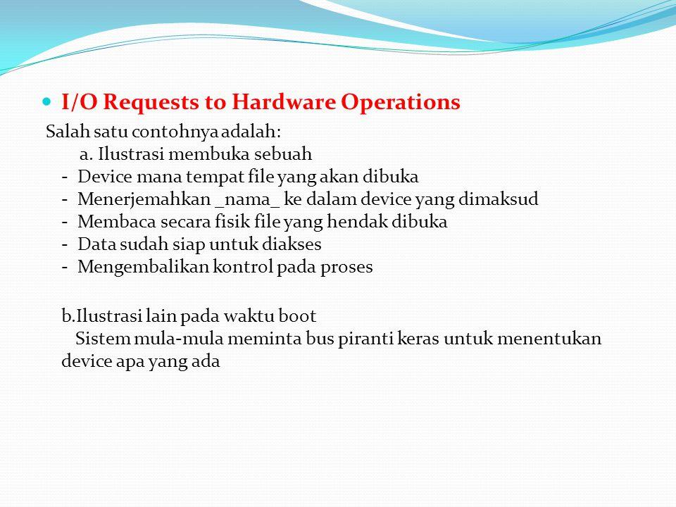  I/O Requests to Hardware Operations Salah satu contohnya adalah: a. Ilustrasi membuka sebuah - Device mana tempat file yang akan dibuka - Menerjemah