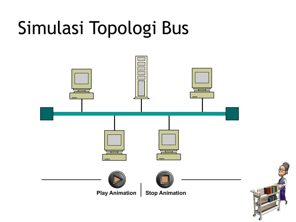 Simulasi Topologi Bus