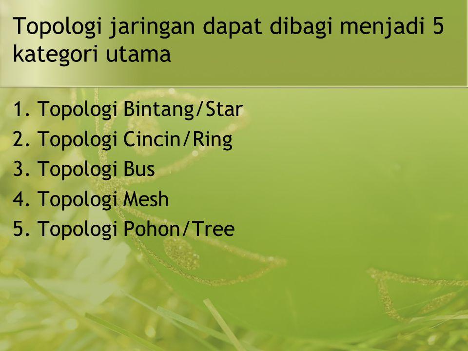 Topologi jaringan dapat dibagi menjadi 5 kategori utama 1.