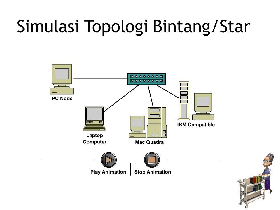 Penyusun Nahdi Santosa, S.Pd SMAN 1 Jakarta