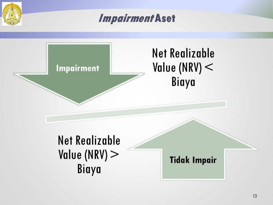 Komponen Dismantling Cost Dismantling cost yang dapat dikapitalisasi. Reklamasi untuk usaha pertambangan. Reforestasi untuk usaha kehutanan. Penutupan
