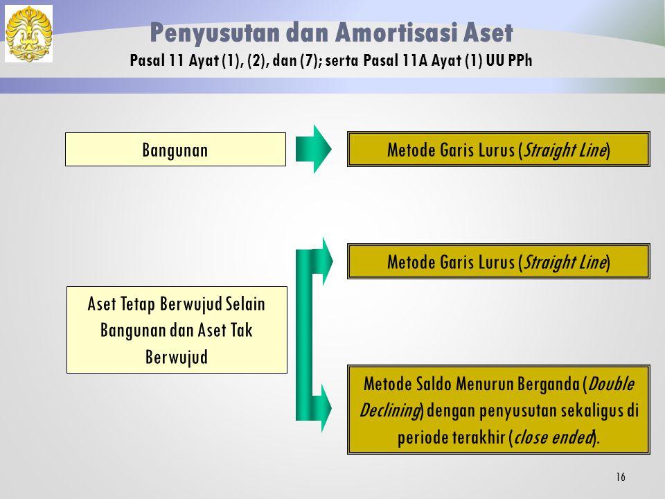 Jawaban: Perpajakan mensyaratkan pencatatan aset berdasarkan nilai perolehan. Oleh sebab itu, keberadaan NRV yang dijadikan acuan pencatatan akuntansi