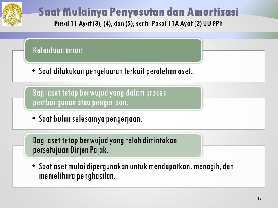 16 Bangunan Metode Garis Lurus (Straight Line) Penyusutan dan Amortisasi Aset Pasal 11 Ayat (1), (2), dan (7); serta Pasal 11A Ayat (1) UU PPh Aset Te