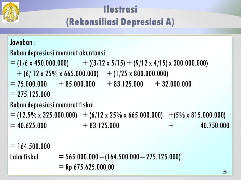 Di awal tahun 2012, CV. Denali mulai mempersiapkan rekonsiliasi untuk pelaporan SPT, dengan informasi terkait aset sebagai berikut. Metode penyusutan