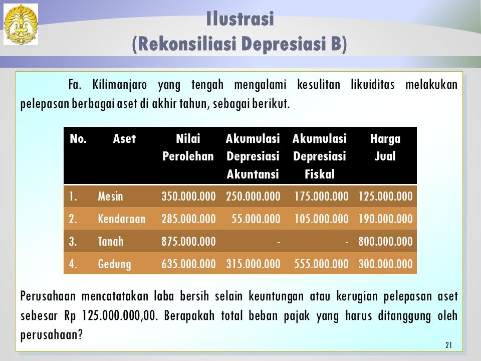 Jawaban: Beban depresiasi menurut akuntansi = (1/6 x 450.000.000)+ ((3/12 x 5/15) + (9/12 x 4/15) x 300.000.000) + (6/ 12 x 25% x 665.000.000)+ (1/25