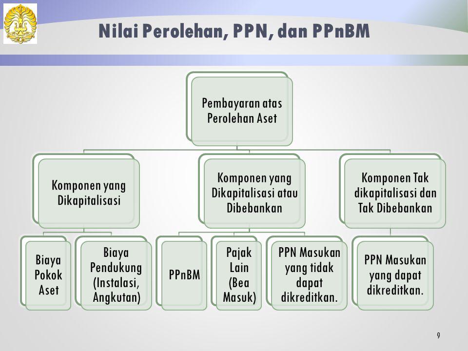 Jawaban: d.Nilai perolehan dicatat PT. baru= Nilai Sisa Buku = Rp 350.000.000,00 (Hino) dan Rp 400.000.000,00 (MB) PT. Maha dan PT. Jonggring tidak me