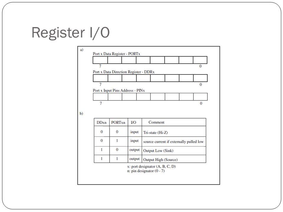 Register I/O
