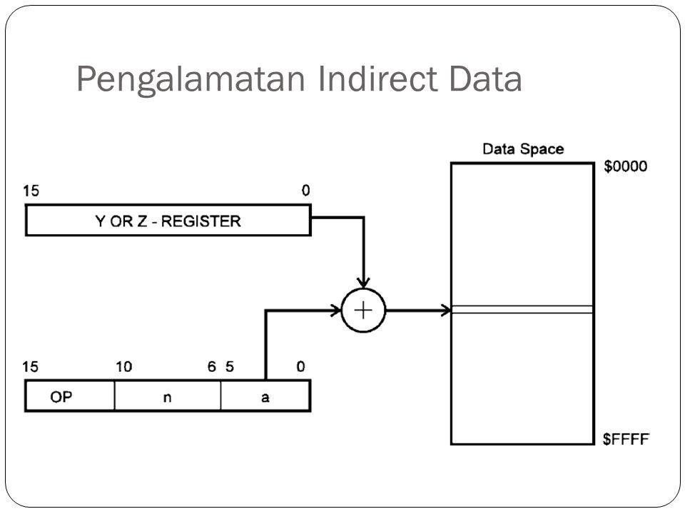 Pengalamatan Indirect Data