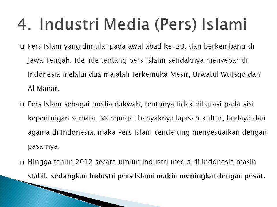  Pers Islam yang dimulai pada awal abad ke-20, dan berkembang di Jawa Tengah. Ide-ide tentang pers Islami setidaknya menyebar di Indonesia melalui du