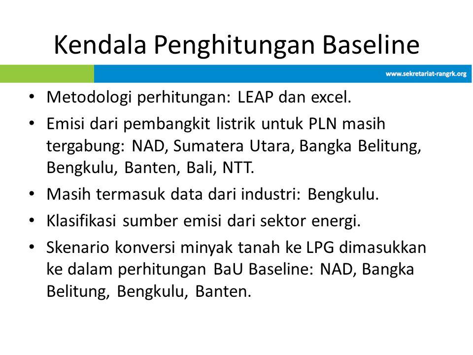 Kendala Penghitungan Baseline • Metodologi perhitungan: LEAP dan excel. • Emisi dari pembangkit listrik untuk PLN masih tergabung: NAD, Sumatera Utara
