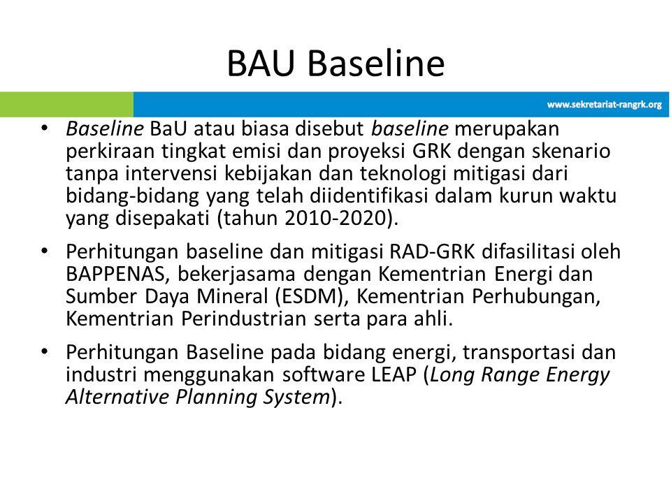 BAU Baseline • Baseline BaU atau biasa disebut baseline merupakan perkiraan tingkat emisi dan proyeksi GRK dengan skenario tanpa intervensi kebijakan