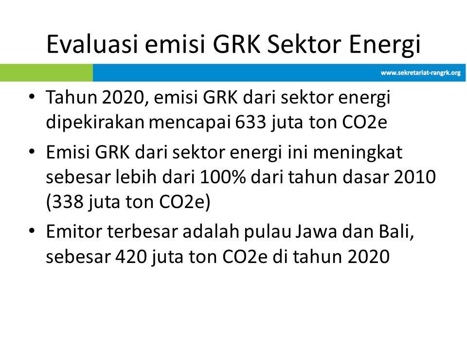 Evaluasi emisi GRK Sektor Energi • Tahun 2020, emisi GRK dari sektor energi dipekirakan mencapai 633 juta ton CO2e • Emisi GRK dari sektor energi ini