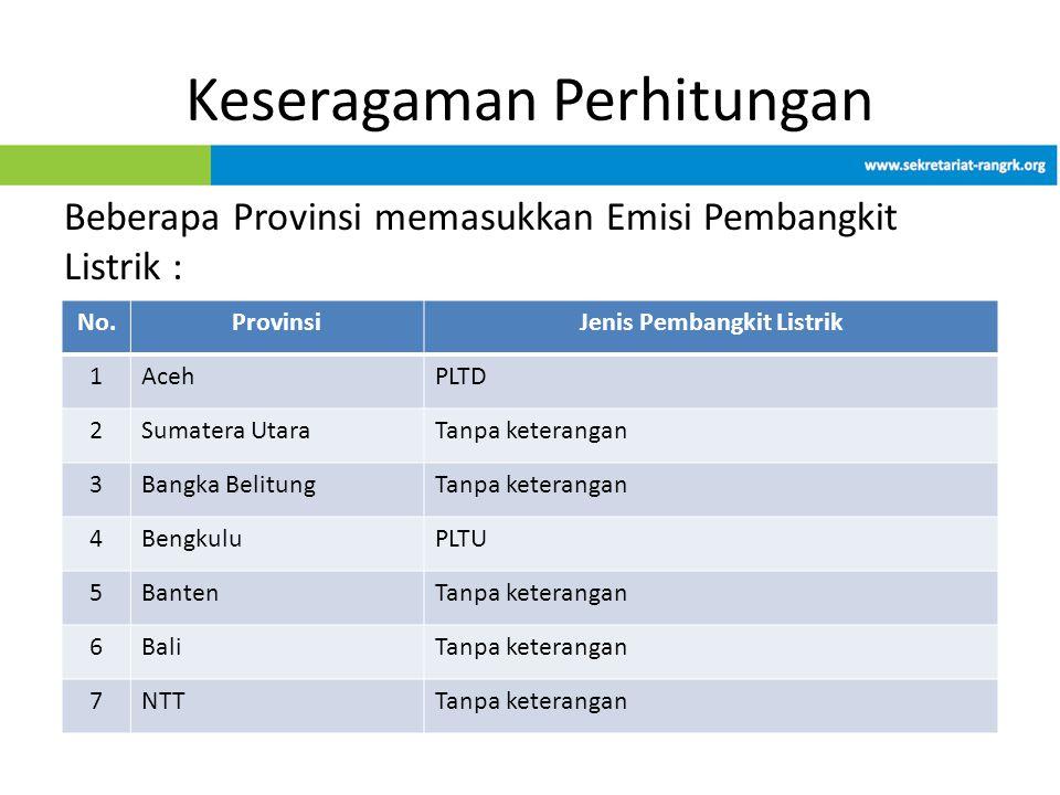 Keseragaman Perhitungan Beberapa Provinsi memasukkan Emisi Pembangkit Listrik : No.ProvinsiJenis Pembangkit Listrik 1AcehPLTD 2Sumatera UtaraTanpa ket