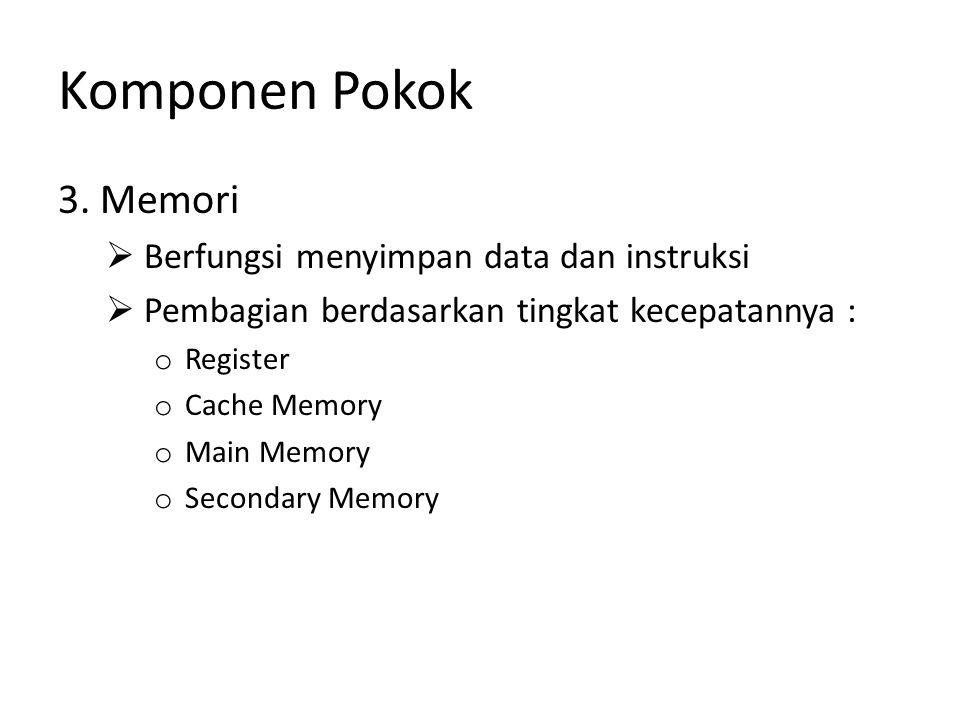 Komponen Pokok 3. Memori  Berfungsi menyimpan data dan instruksi  Pembagian berdasarkan tingkat kecepatannya : o Register o Cache Memory o Main Memo