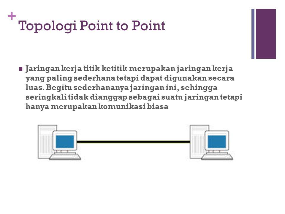 + Topologi Point to Point  Jaringan kerja titik ketitik merupakan jaringan kerja yang paling sederhana tetapi dapat digunakan secara luas.