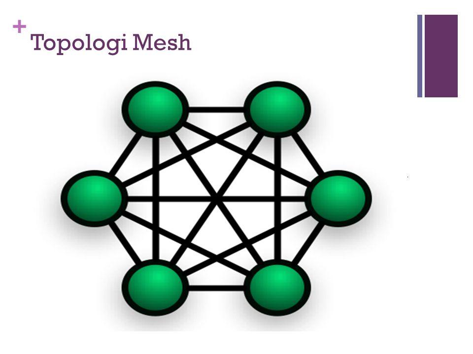 + Topologi Mesh  Topologi mesh adalah suatu bentuk hubungan antar perangkat dimana setiap perangkat terhubung secara langsung ke perangkat lainnya ya