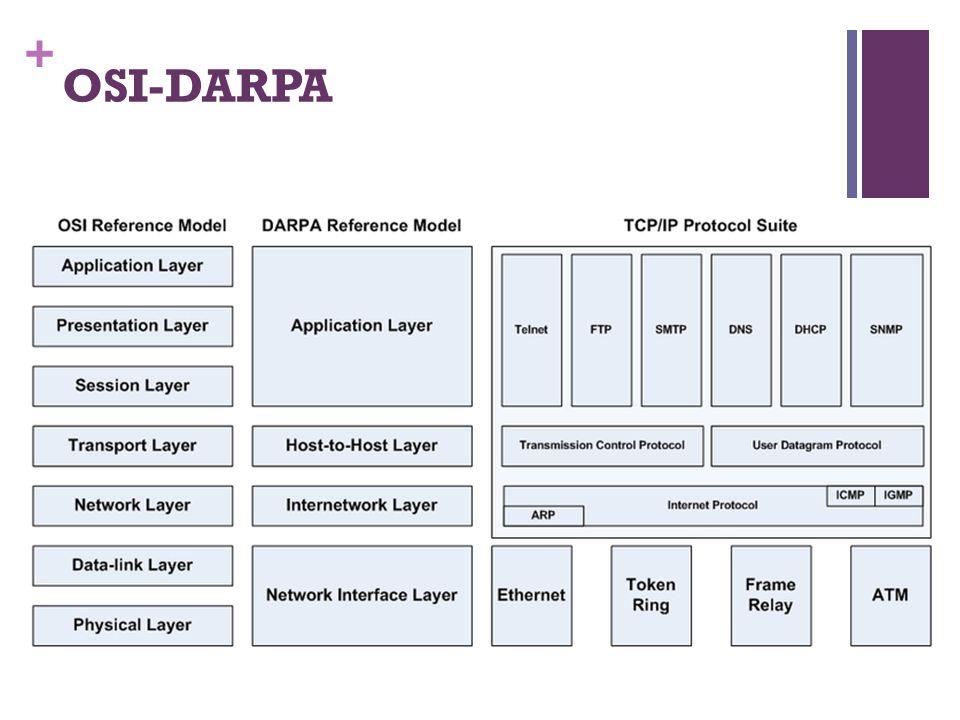 + OSI-DARPA