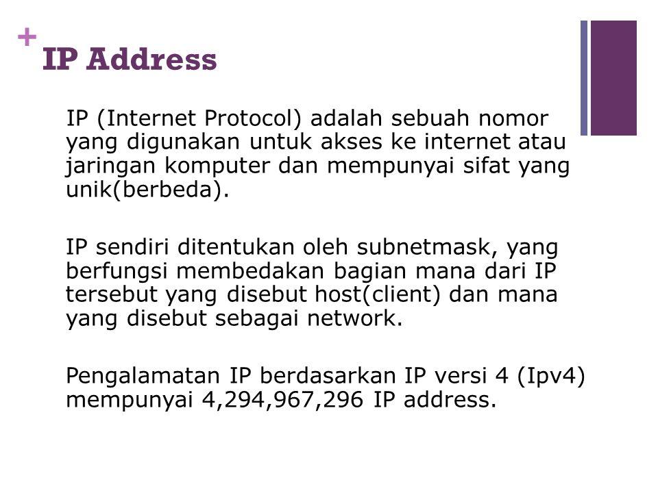 + IP Address IP (Internet Protocol) adalah sebuah nomor yang digunakan untuk akses ke internet atau jaringan komputer dan mempunyai sifat yang unik(berbeda).