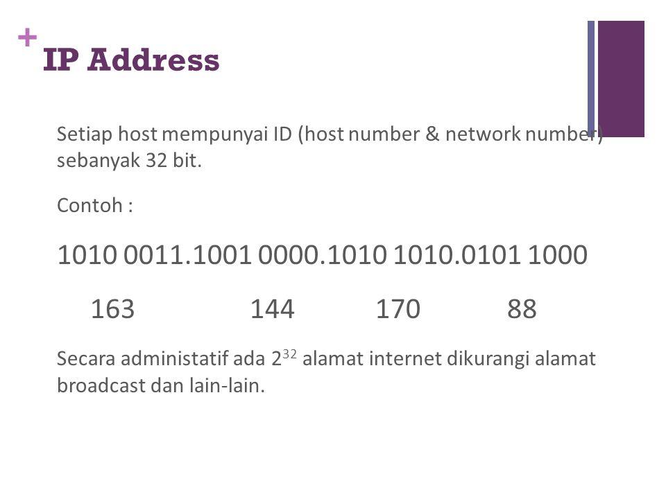 + IP Address Setiap host mempunyai ID (host number & network number) sebanyak 32 bit. Contoh : 1010 0011.1001 0000.1010 1010.0101 1000 163 144 170 88