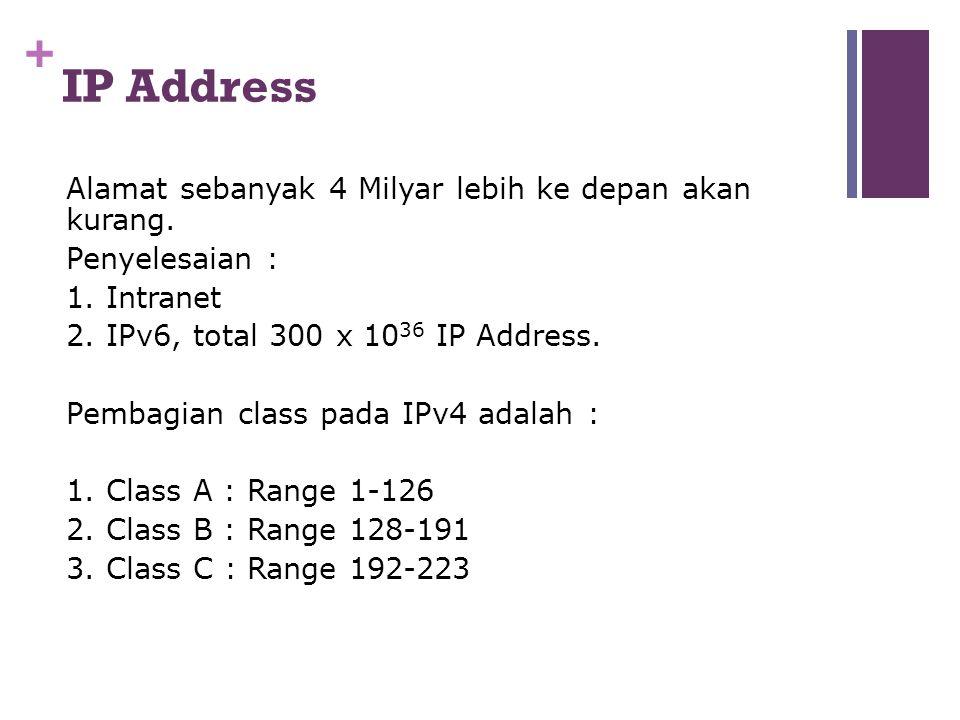 + IP Address Alamat sebanyak 4 Milyar lebih ke depan akan kurang. Penyelesaian : 1. Intranet 2. IPv6, total 300 x 10 36 IP Address. Pembagian class pa