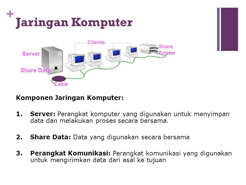+ Jaringan Komputer 4.Media Transmisi: Perangkat penghantar yang terhubung ke perangkat komunikasi 5.Client/Terminal/Workstation: Perangkat komputer yang digunakan untuk mengakses server
