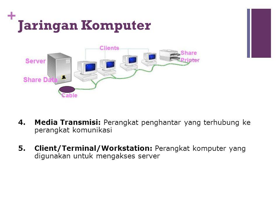 + Jaringan Komputer 4.Media Transmisi: Perangkat penghantar yang terhubung ke perangkat komunikasi 5.Client/Terminal/Workstation: Perangkat komputer y