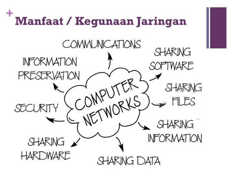 + Protokol jaringan Suatu standar yang harus saling dimengerti oleh suatu komputer dan komputer lain agar dapat saling berkomunikasi.
