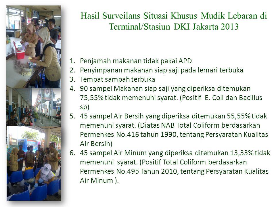 Hasil Surveilans Situasi Khusus Mudik Lebaran di Terminal/Stasiun DKI Jakarta 2013 1.Penjamah makanan tidak pakai APD 2.Penyimpanan makanan siap saji
