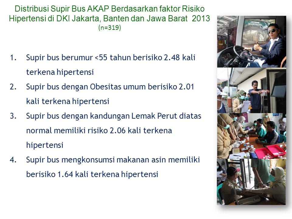 Distribusi Supir Bus AKAP Berdasarkan faktor Risiko Hipertensi di DKI Jakarta, Banten dan Jawa Barat 2013 (n=319) 1.Supir bus berumur <55 tahun berisi