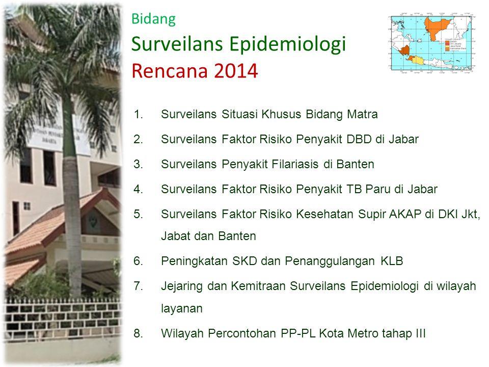 1.Surveilans Situasi Khusus Bidang Matra 2.Surveilans Faktor Risiko Penyakit DBD di Jabar 3.Surveilans Penyakit Filariasis di Banten 4.Surveilans Fakt