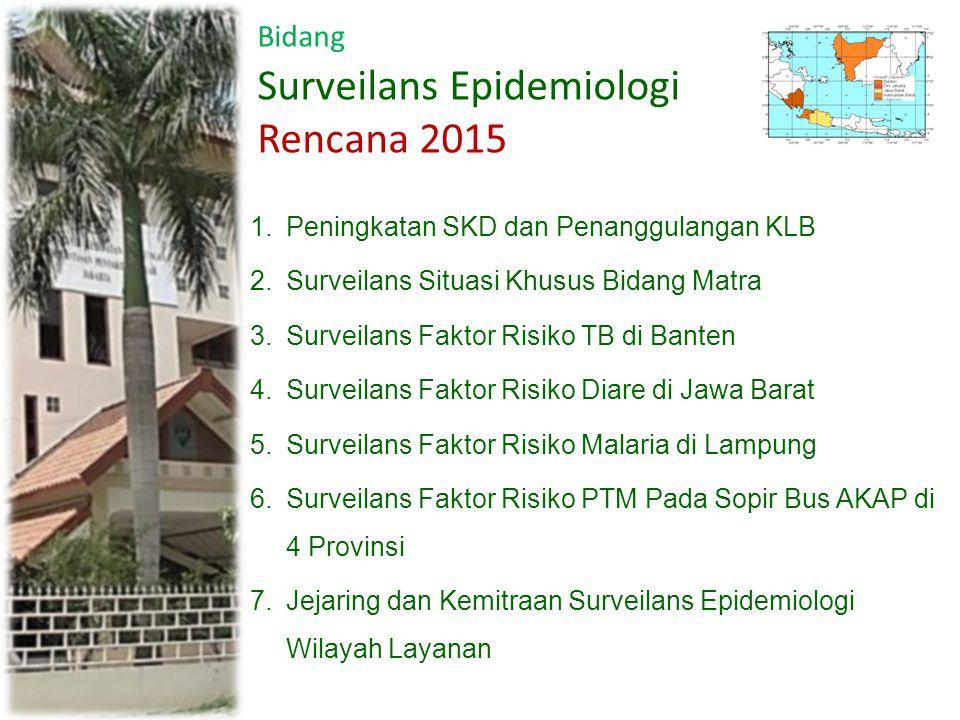 1.Peningkatan SKD dan Penanggulangan KLB 2.Surveilans Situasi Khusus Bidang Matra 3.Surveilans Faktor Risiko TB di Banten 4.Surveilans Faktor Risiko D