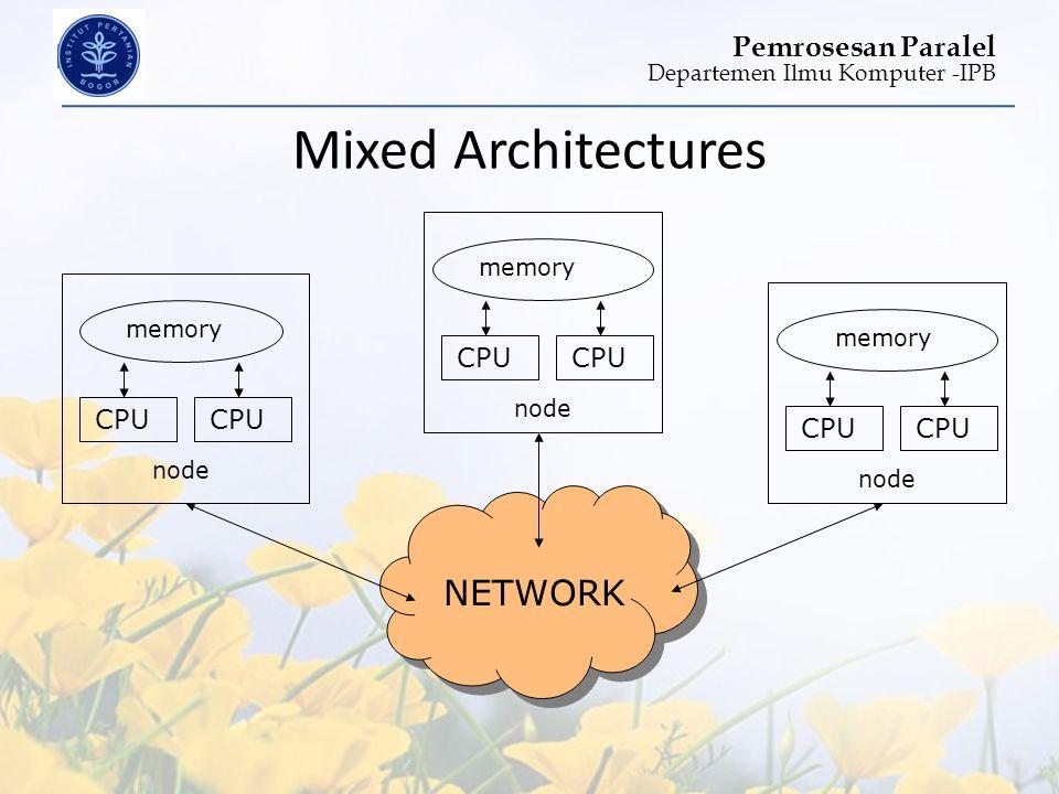 Departemen Ilmu Komputer -IPB Pemrosesan Paralel Mixed Architectures CPU memory CPU memory CPU memory CPU NETWORK node