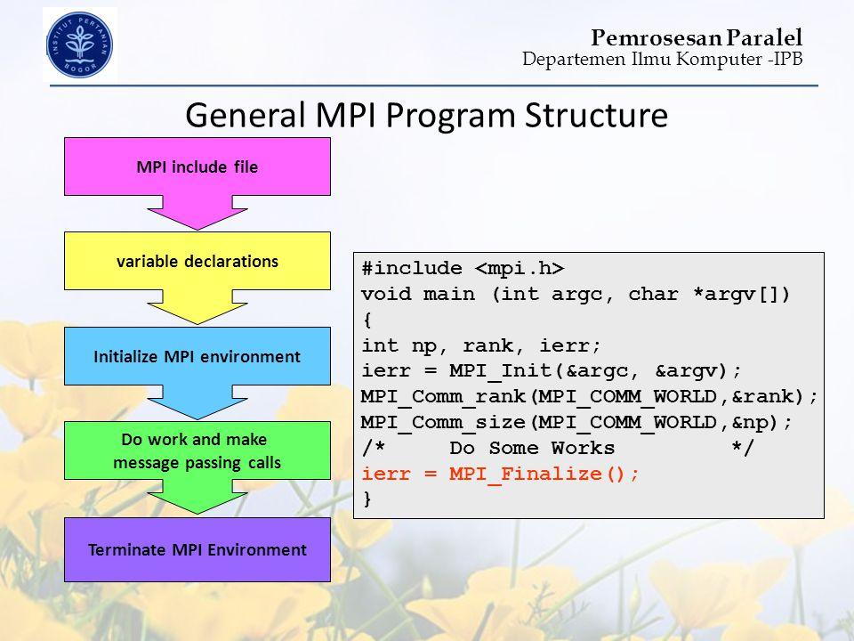 Departemen Ilmu Komputer -IPB Pemrosesan Paralel MPI include file #include void main (int argc, char *argv[]) { int np, rank, ierr; ierr = MPI_Init(&a