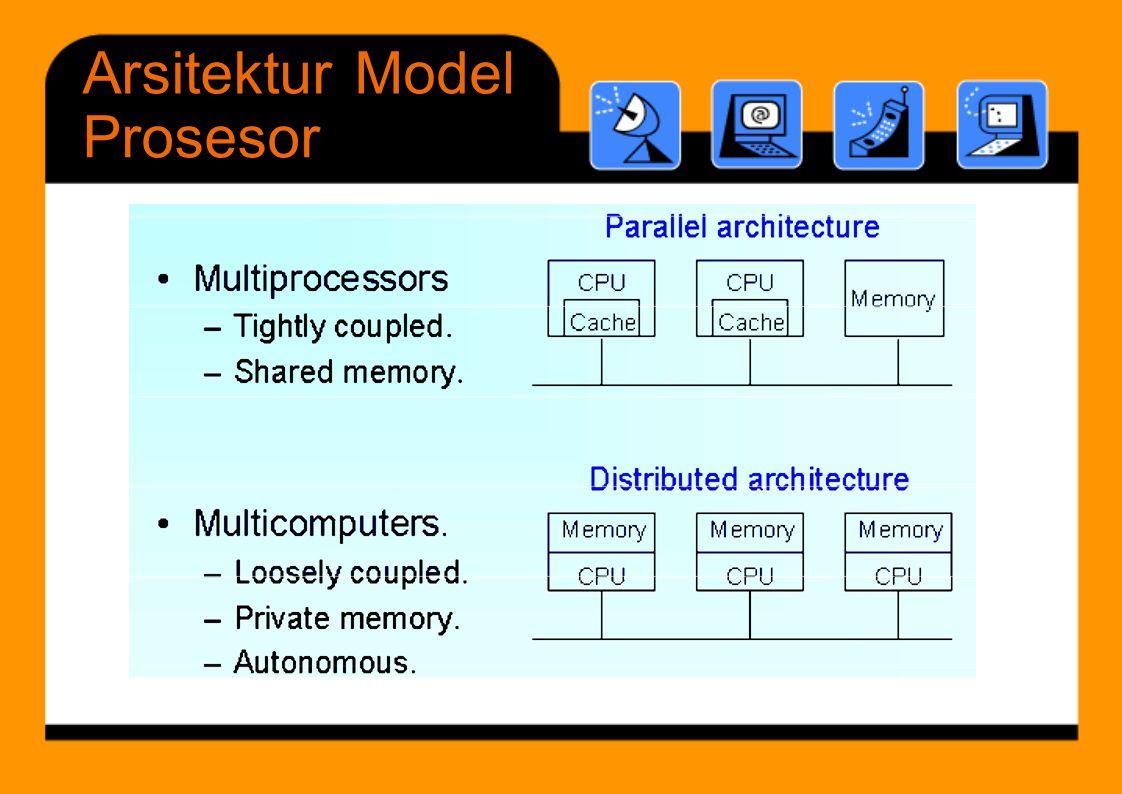 ArsitekturModel Prosesor