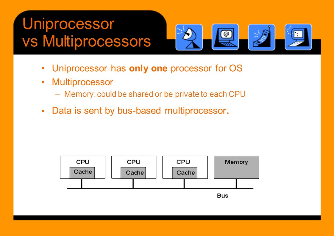 Uniprocessor vs Multiprocessors •Uniprocessor has only one processor for OS •Multiprocessor – Memory: could be shared or be private to each CPU Data i