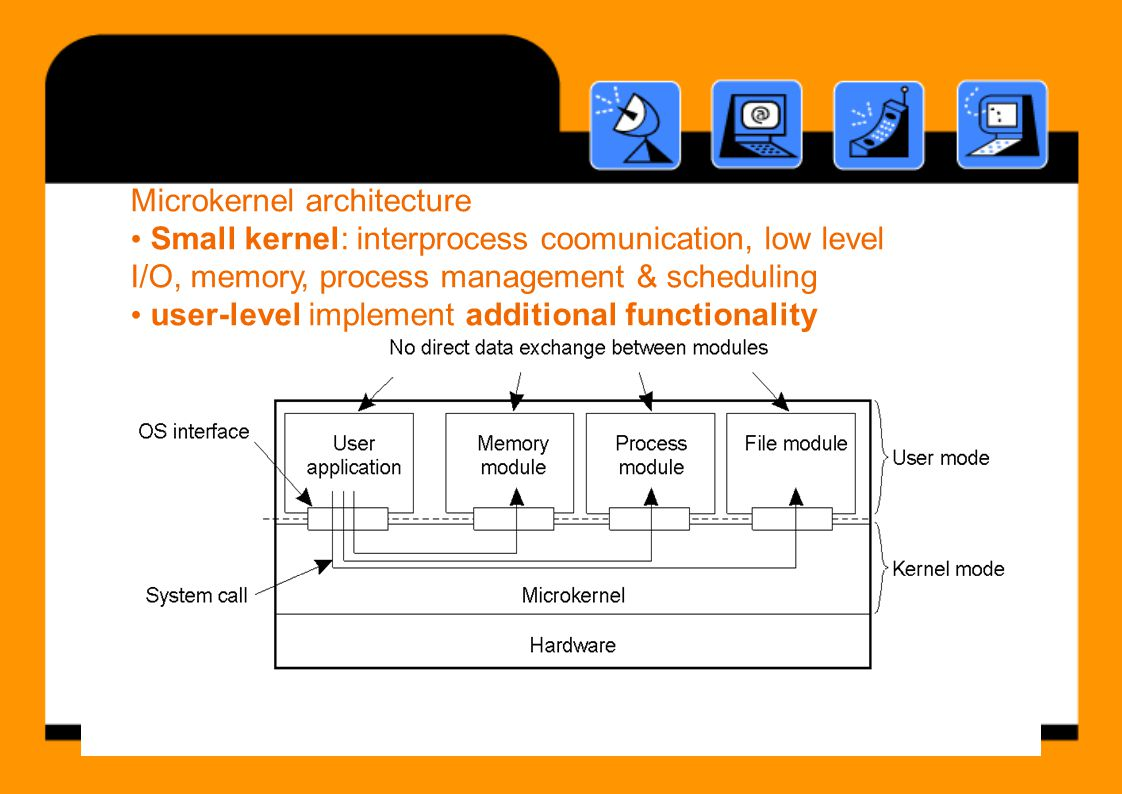 Microkernel architecture • Small kernel: interprocess coomunication, low level I/O, memory, process management & scheduling • user-level implement add