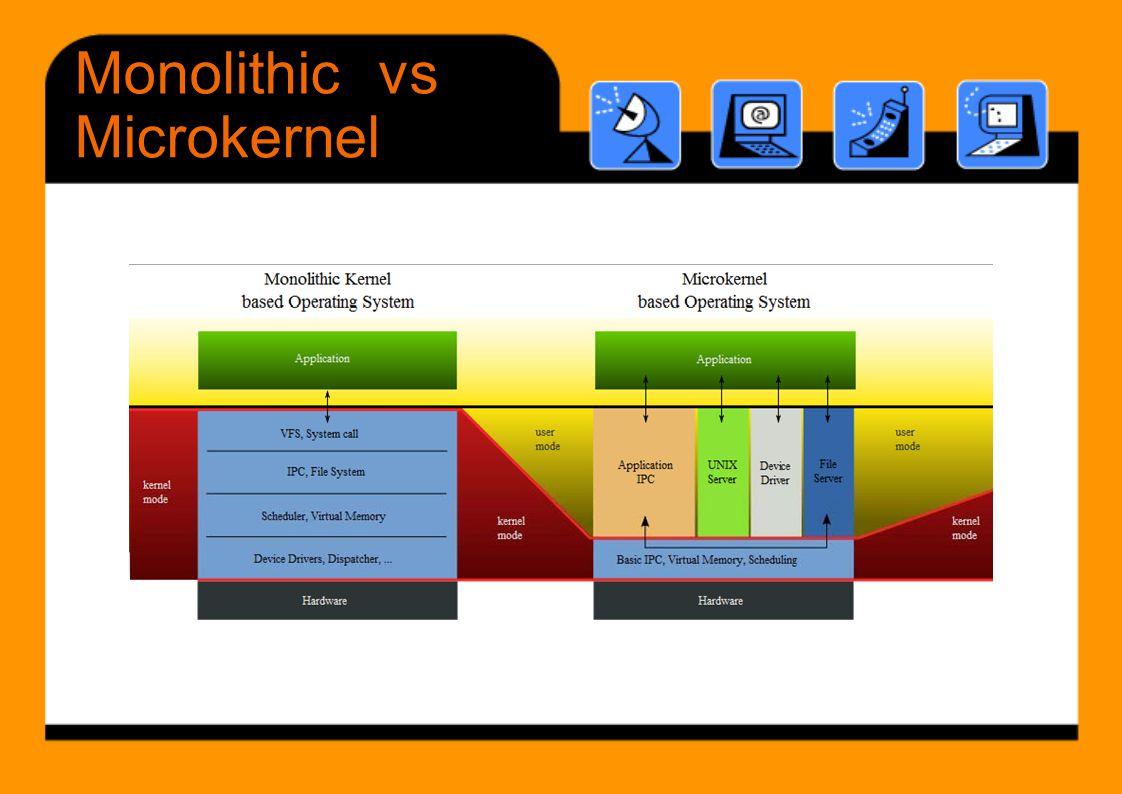 Monolithicvs Microkernel