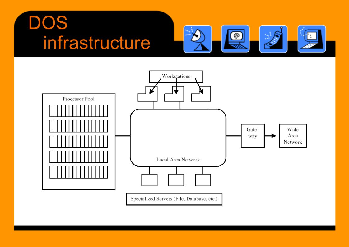 DOS infrastructure