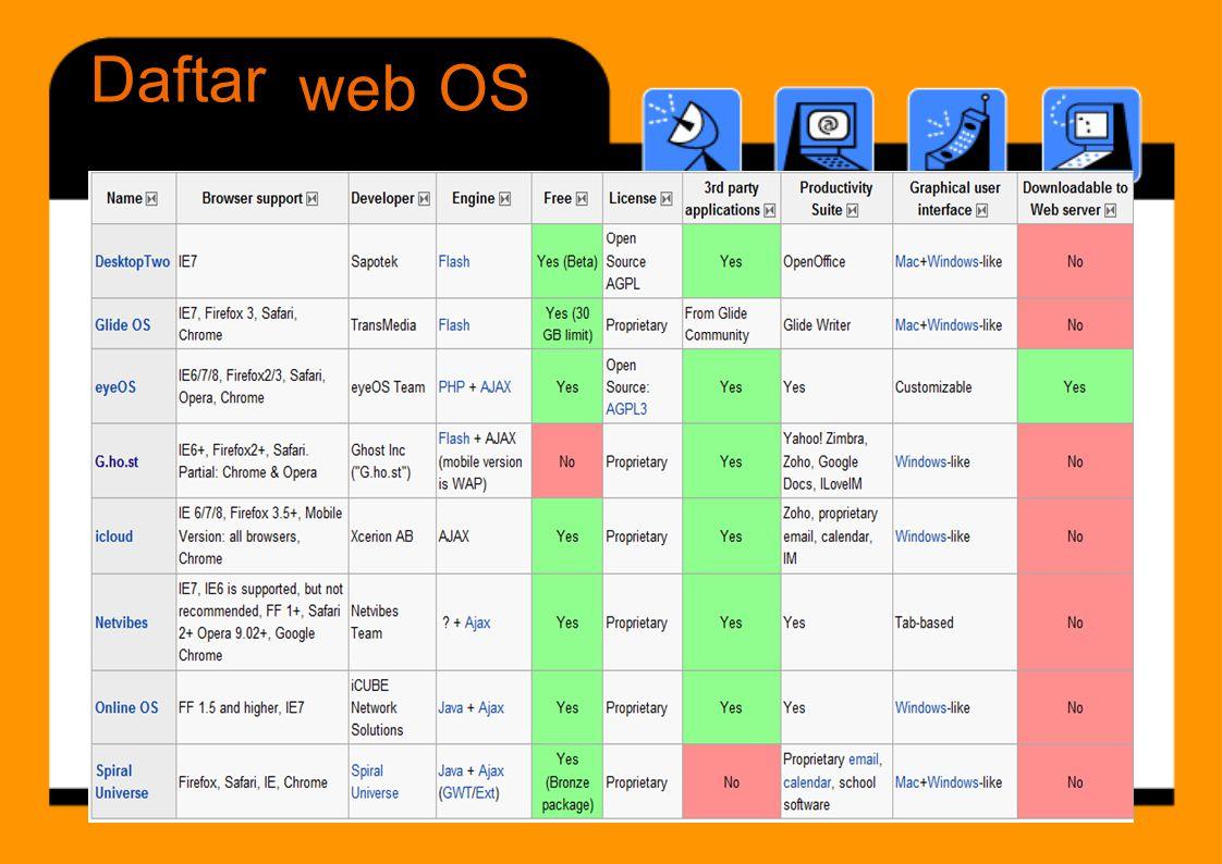 Daftar webOS