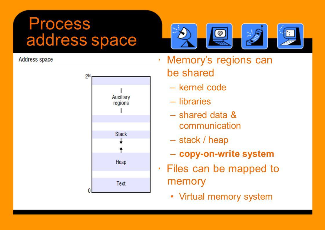 t k k i Keterangan DOS user seperti text editor atau window manager – Spesific task Processor pool:kumpulan prosesor, • tiap unitnya biasanya terdiri dari prosesor, memori lokal, dan koneksi jaringan.