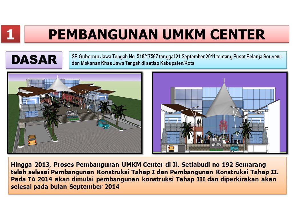 PEMBANGUNAN UMKM CENTER DASAR SE Gubernur Jawa Tengah No. 518/17567 tanggal 21 September 2011 tentang Pusat Belanja Souvenir dan Makanan Khas Jawa Ten