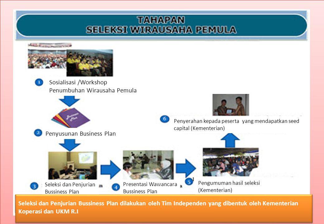Sosialisasi /Workshop Penumbuhan Wirausaha Pemula Penyusunan Business Plan Seleksi dan Penjurian Bussiness Plan Presentasi Wawancara Bussiness Plan Pe