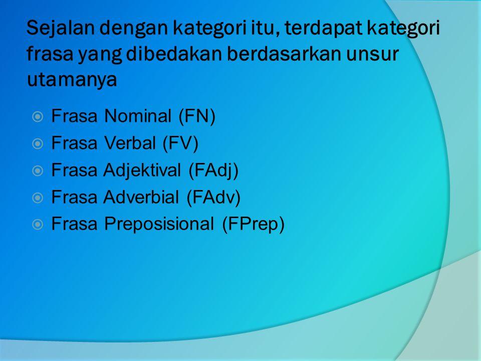 Sejalan dengan kategori itu, terdapat kategori frasa yang dibedakan berdasarkan unsur utamanya  Frasa Nominal (FN)  Frasa Verbal (FV)  Frasa Adjektival (FAdj)  Frasa Adverbial (FAdv)  Frasa Preposisional (FPrep)